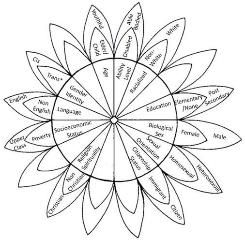 power_flower